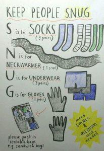 Keep People Snug. S = socks (3 pairs); N = neck-warmer (1 scarf), U = underwear (3 pairs); G = gloves (1 pair)